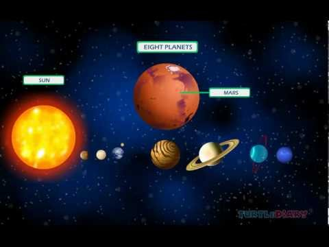Solar System: text, images, music, video   Glogster EDU
