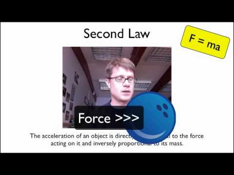 Physics Classroom Presentation: text, images, music, video